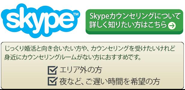 skype スカイプ
